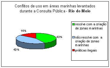 rio_do_meio