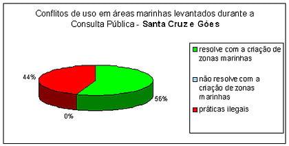 santacruz_e_goes